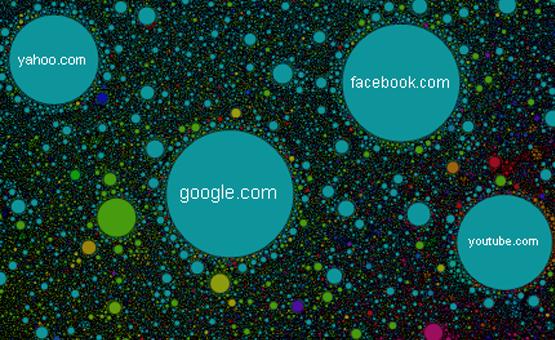 چه تعداد وب سایت در جهان وجود دارد؟